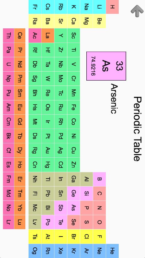 Chemical elements and periodic table symbols quiz 22 apk download chemical elements and periodic table symbols quiz 22 screenshot 8 urtaz Image collections