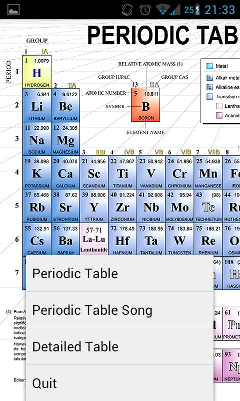 Periodic table of elements 1 3 apk download android download periodic table of elements 1 3 apk download android urtaz Image collections