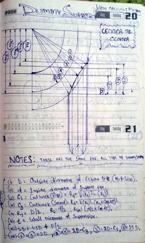 Elbow fabrication formula