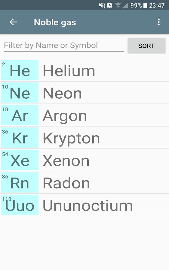 Periodic table of elements pro 20 apk download android education apps periodic table of elements pro 20 screenshot 20 urtaz Choice Image