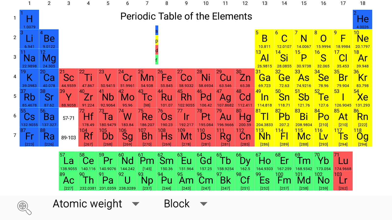 Periodic table chemistry elements 2018 11 apk download android periodic table chemistry elements 2018 11 screenshot 3 urtaz Image collections