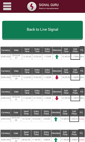 binary options trading signals video downloader