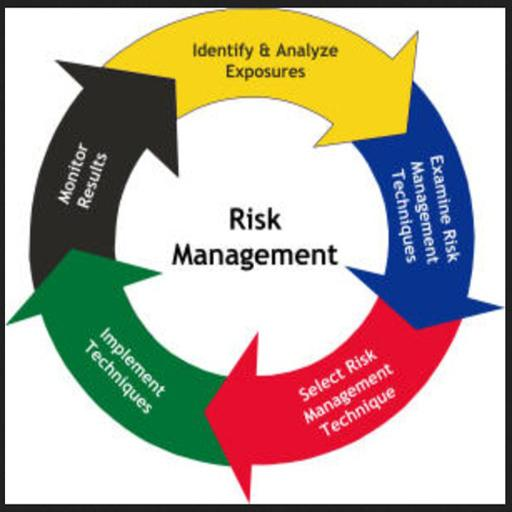 risk management in a casino