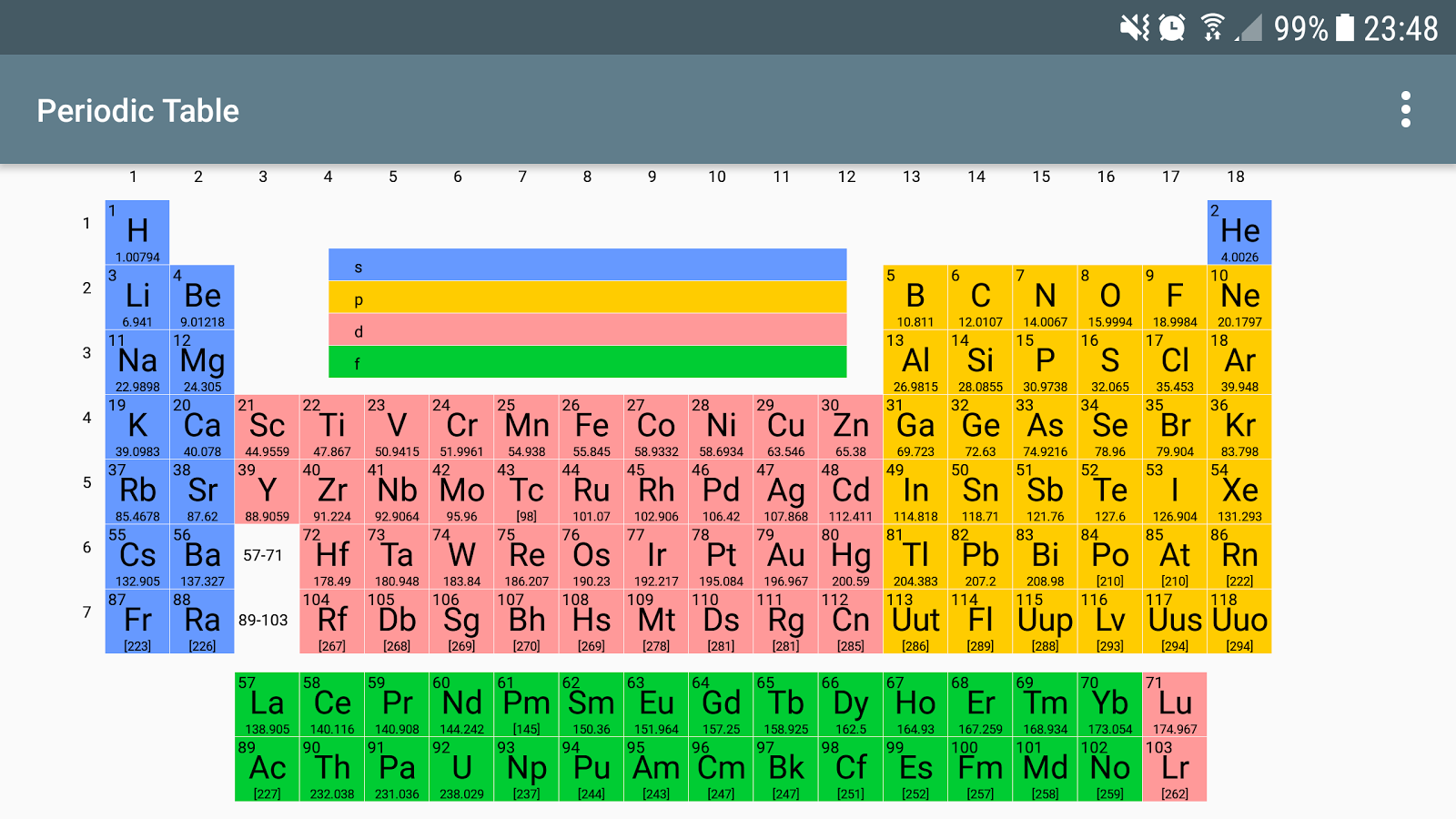 Periodic table of elements 20 apk download android education apps periodic table of elements 20 screenshot 2 urtaz Image collections