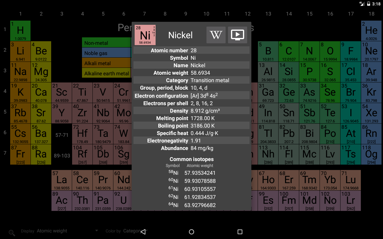 Elementary periodic table 086 apk download android books elementary periodic table 086 screenshot 10 urtaz Gallery