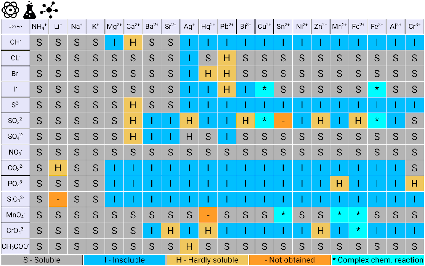 Periodic table of elements 30 apk download android education apps periodic table of elements 30 screenshot 6 urtaz Image collections