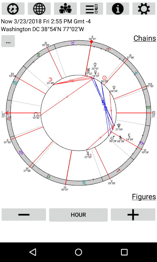 Astrological Charts Pro 851 Apk Download Android Lifestyle Apps