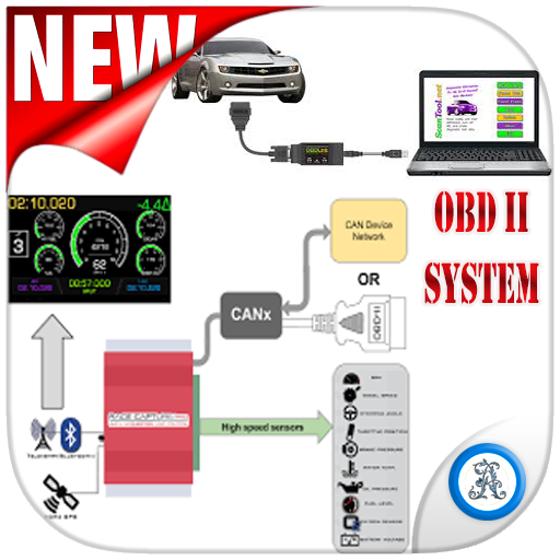 OBD II SYSTEM COMPELETE 2018 1 0 APK Download - Android cats