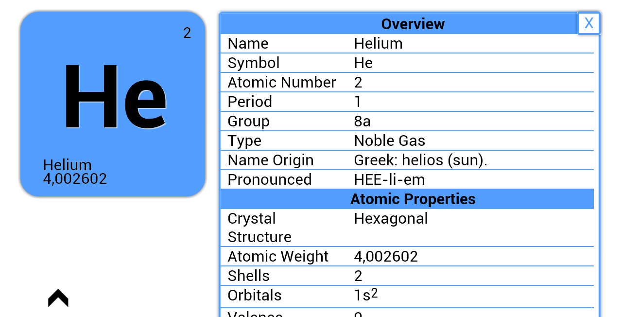 Tabel Periodik Unsur Kimia 1 5 APK Download - Android
