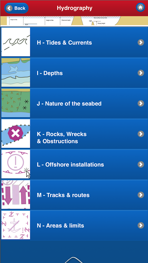 Electronic Chart Symbols Ecdis Apk Download Android Sports Games