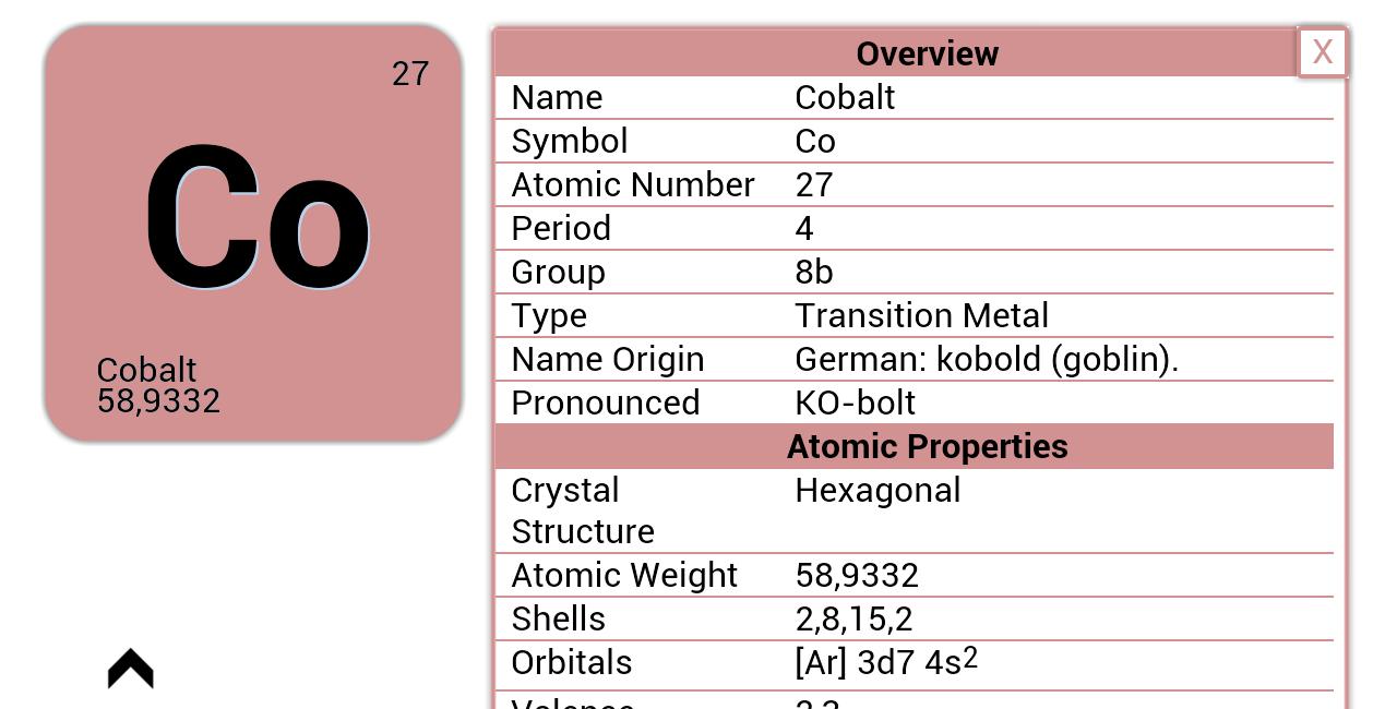 Tabel periodik unsur kimia 15 apk download android education tabel periodik unsur kimia 15 screenshot 4 ccuart Images