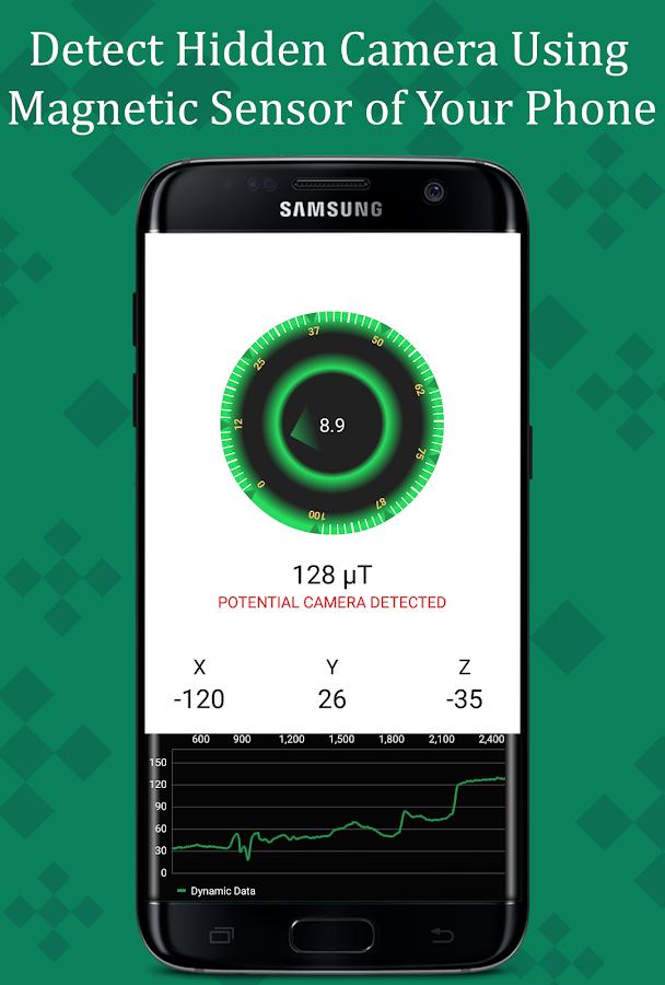 Secret camera app android