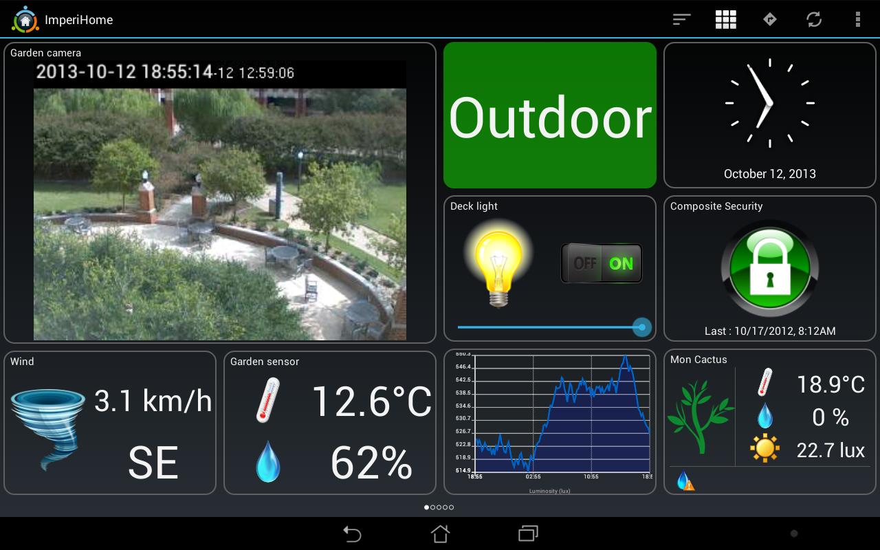 ImperiHome Pro - Smart Home Automation 2 0 1 APK Download