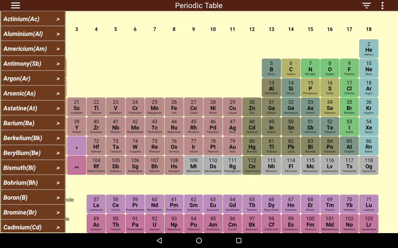 Periodic table 103 apk download android education apps periodic table 103 screenshot 9 urtaz Image collections