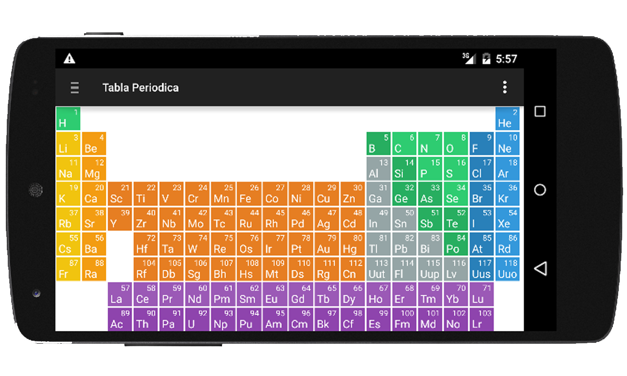 Tabla periodica y nomenclatura 11 apk download android education apps tabla periodica y nomenclatura 11 screenshot 3 urtaz Image collections