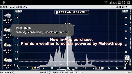 SolarAnalyzer Pro for Android™  screenshot 1