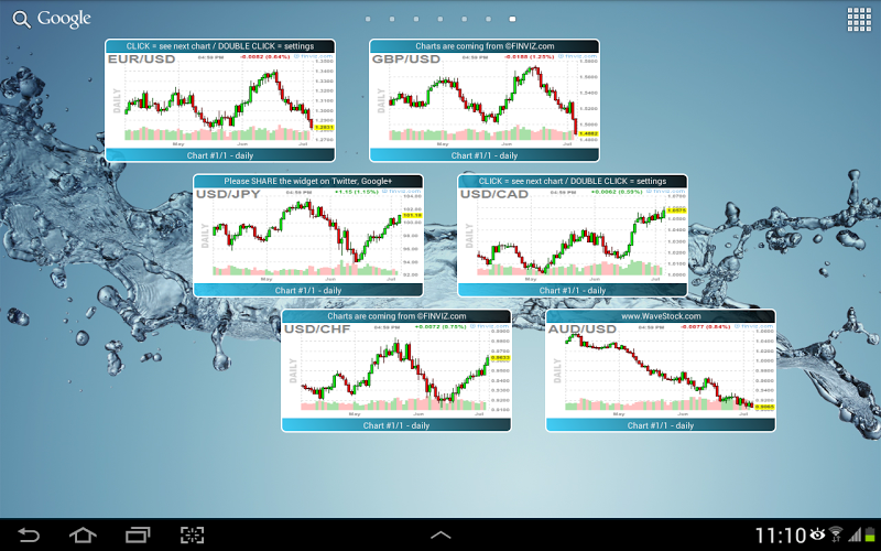 Forex chart widget wordpress