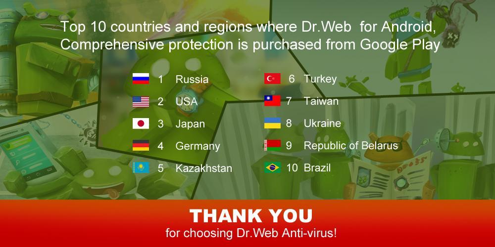 دانلود Anti-virus Dr.Web Light 9.01.0 آخرین نسخه برای اندروید.