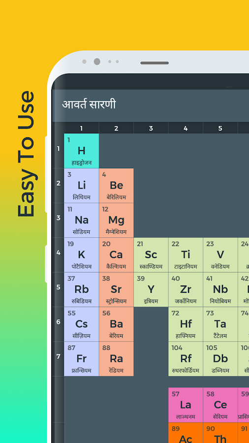 periodic table 115 apk download periodic table 115 screenshot 1 urtaz Image collections