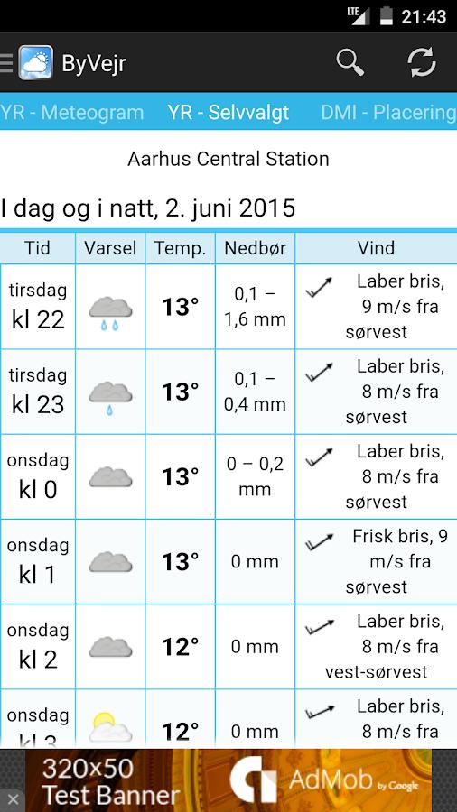 Byvejr Dmi Yr Vejret 1114166 Apk Download Android Weather Apps