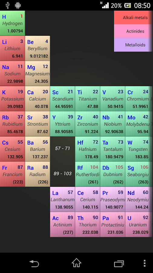 Best periodic table free 23 apk download android books best periodic table free 23 screenshot 2 urtaz Images