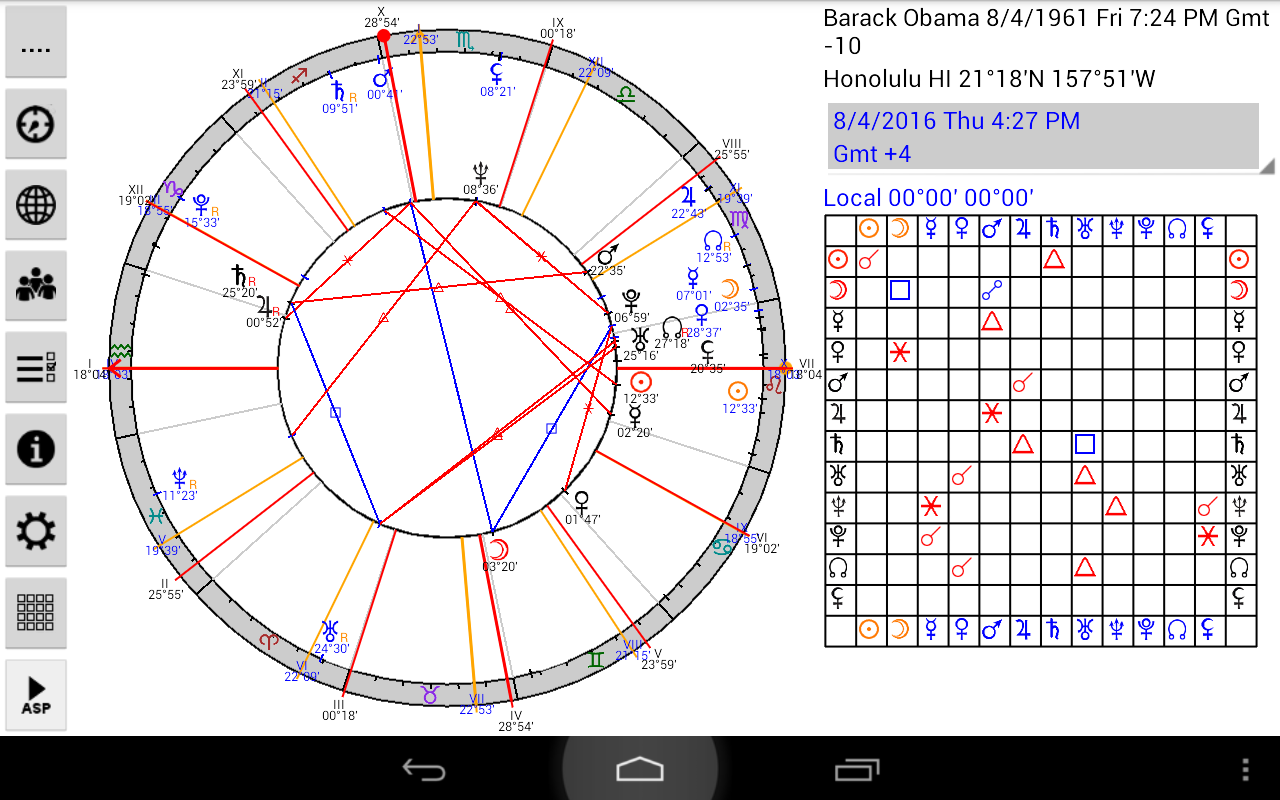 Astrological Charts Pro 903 Apk Download Android Lifestyle Apps
