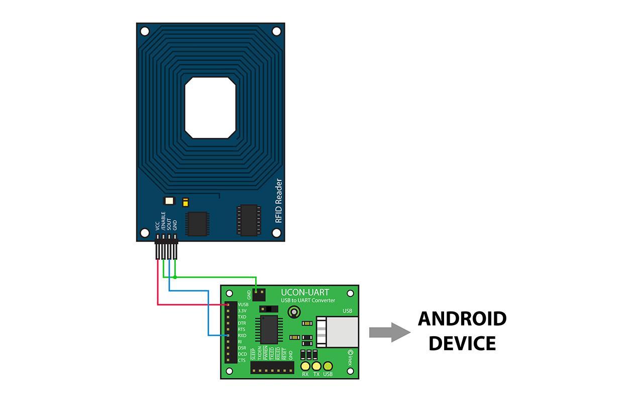 UART RFID Reader 1 0 APK Download - Android Tools Apps