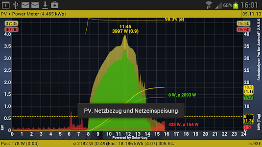 SolarAnalyzer Pro for Android™  screenshot 6