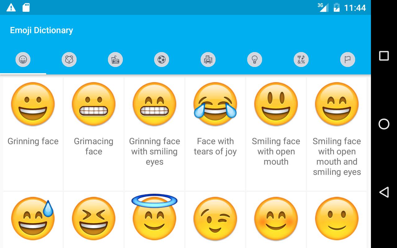 Gaymoji meanings grindr Grindr App