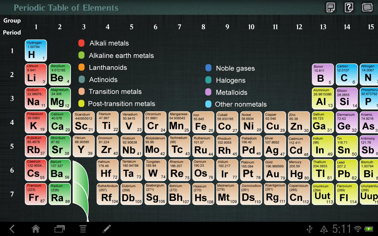 Periodic table of elements 35 apk download android books periodic table of elements 35 screenshot 2 urtaz Gallery