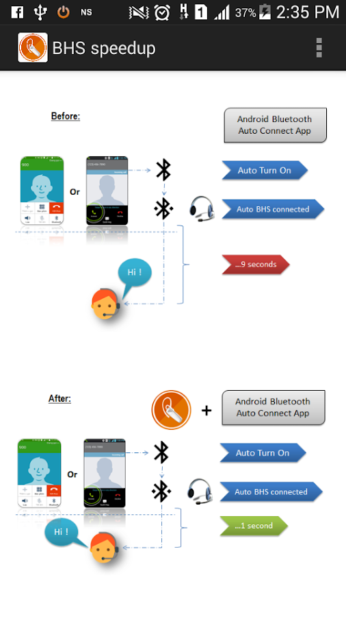 Bluetooth Headset Speedup 1 0 APK Download - Android Tools Apps