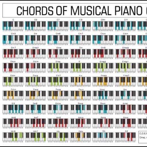 Chords Piano Easy 14 Apk Download Android Books Reference Apps