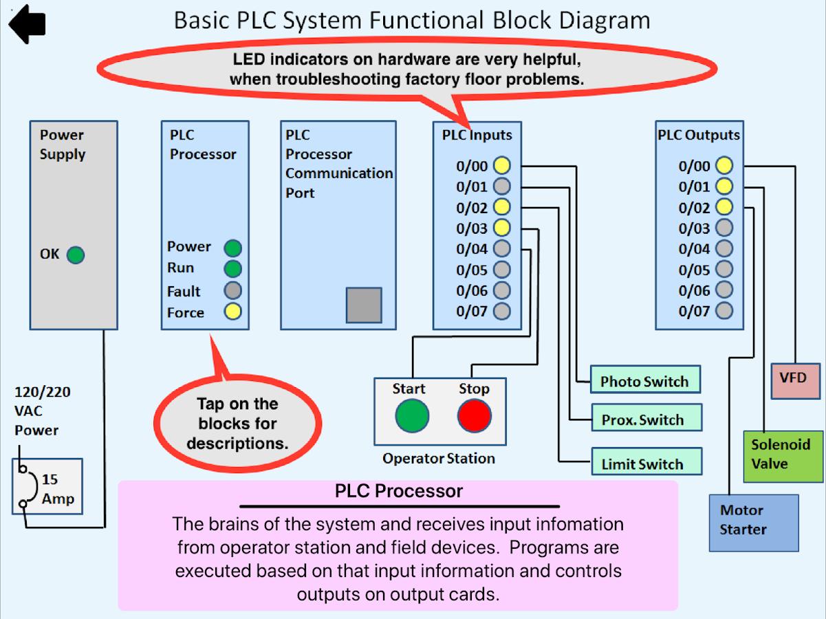 Plc Simulator Mechatronics Ladder Logic 15 Apk Download Diagram Xor Screenshot 9