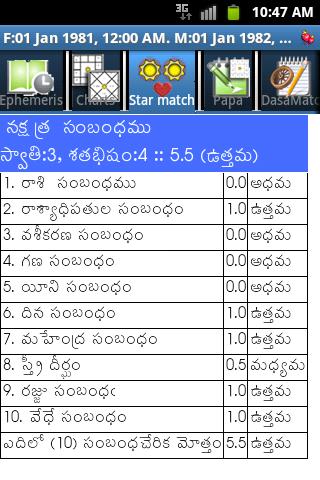 free telugu match making horoscope