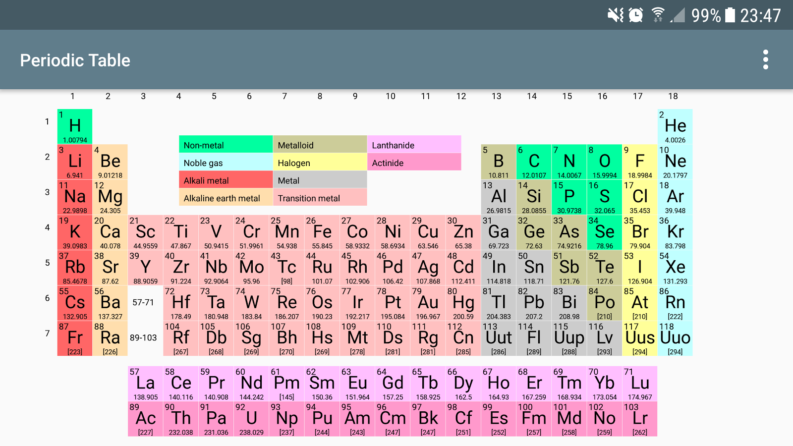 Periodic table of elements 20 apk download android education apps periodic table of elements 20 screenshot 1 urtaz Choice Image