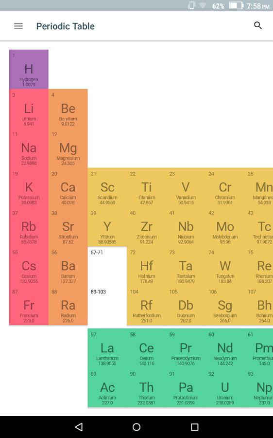 Virtual periodic table 2018 pro 13 apk download android education virtual periodic table 2018 pro 13 screenshot 9 urtaz Choice Image