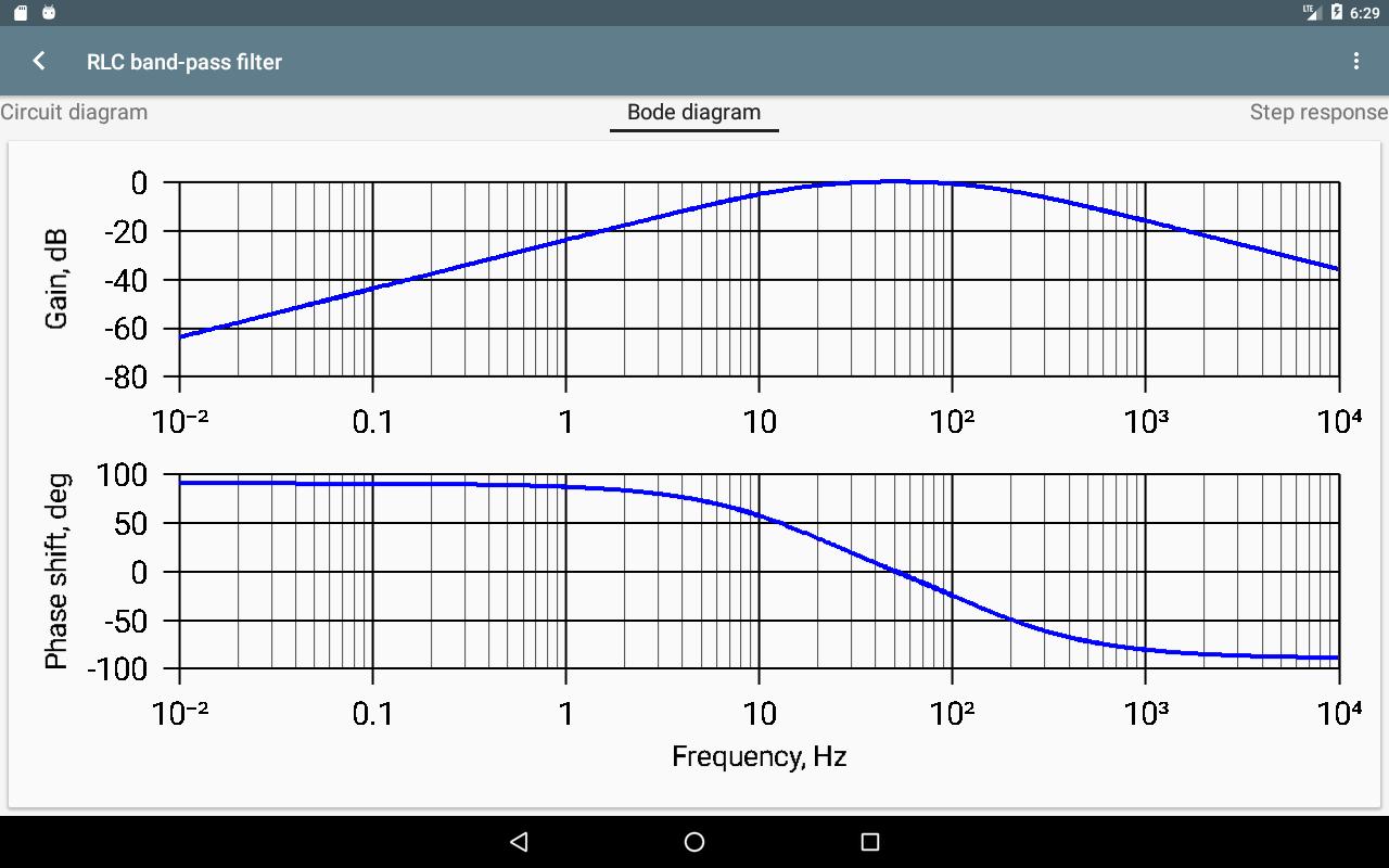 Filter Calculator (RC, RL, LC, RLC) 1 3 APK Download