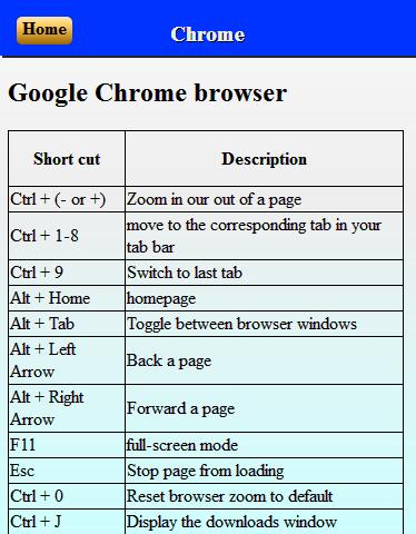 Computer Shortcut Key 2 2 0 Apk Download Android