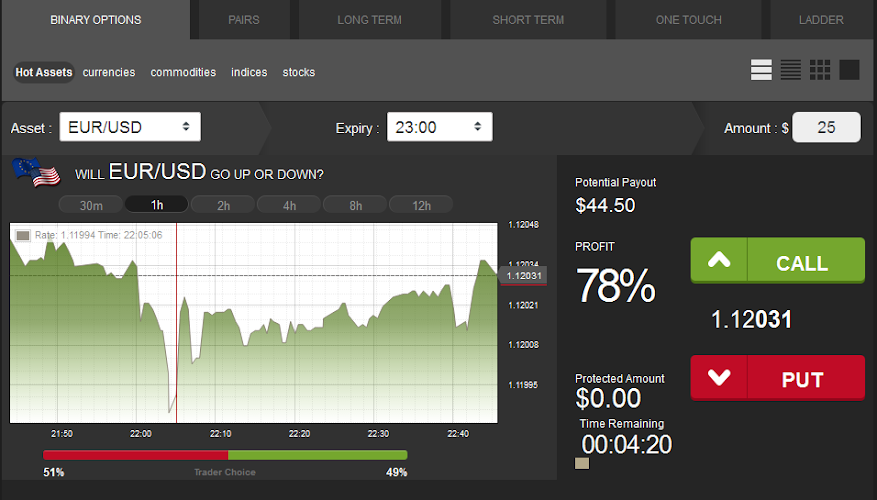 mobile binary options trading platform australia