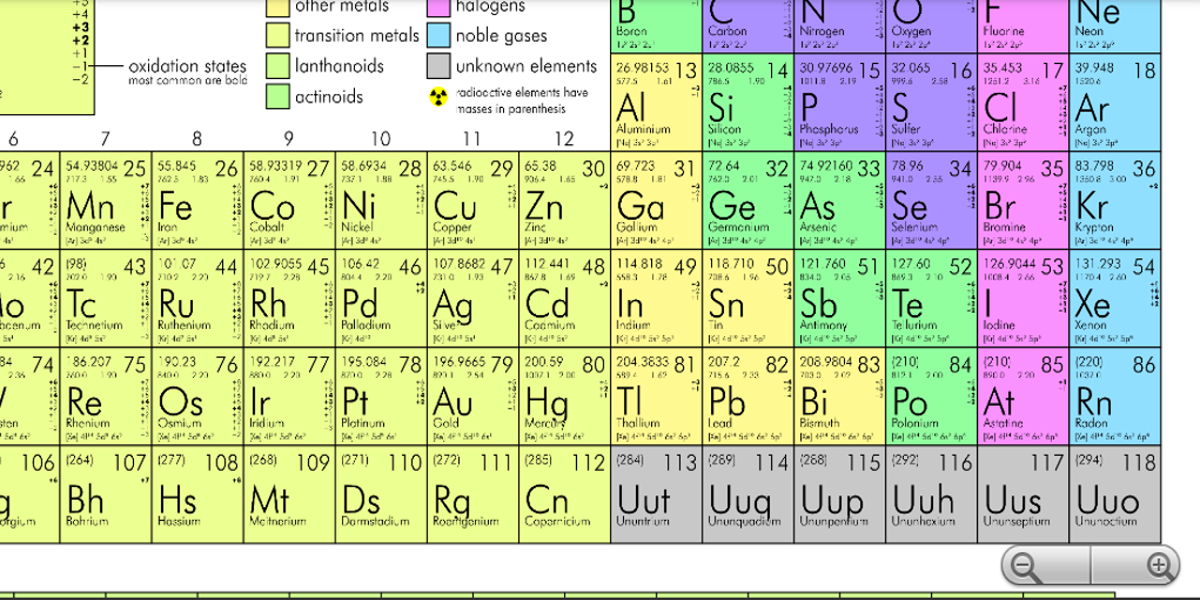 ptable periodic table 180 screenshot 6 - Periodic Table Droid Apk