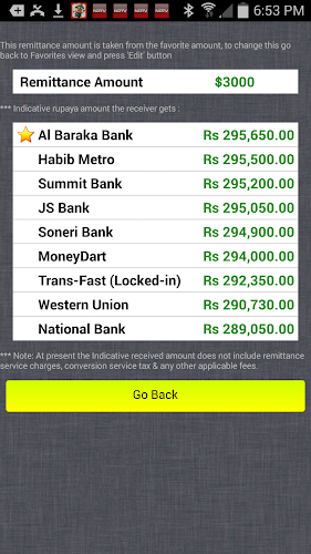 Euro Rate Today In Pak May 2020