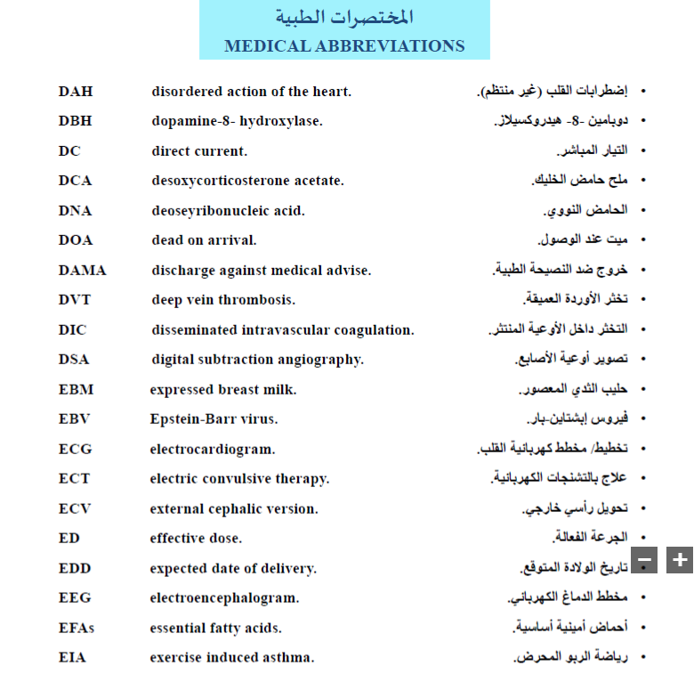 medical terms abbreviations 1 1 apk download android education games