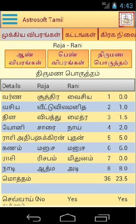 Astrosoft Aio Tamil Astrology 202 Apk Download Android Lifestyle