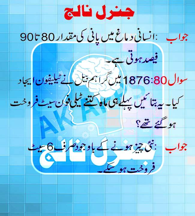 Improve General Knowledge in Urdu - MCQS Test 1 2 APK