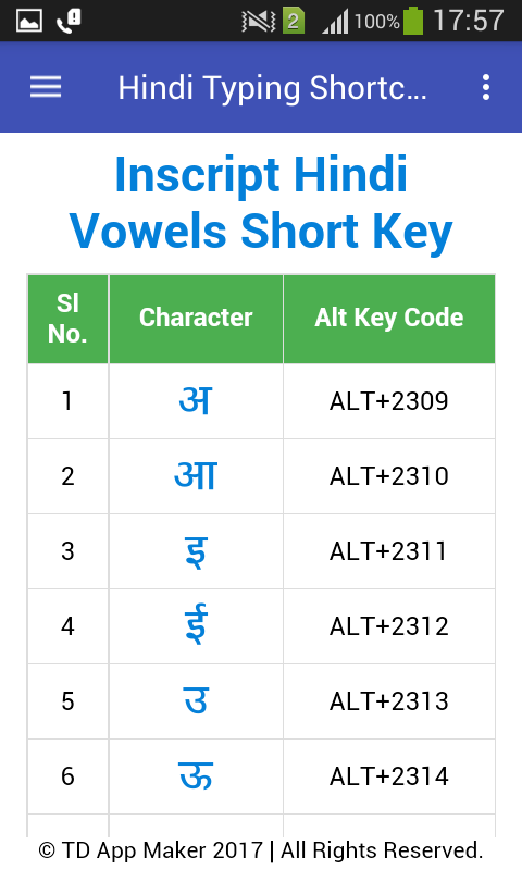 Hindi Typing Shortcut Key 2 4 APK Download - Android