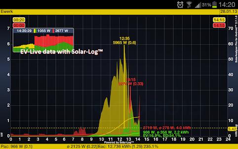 SolarAnalyzer Pro for Android™  screenshot 4