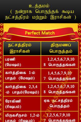 Tamil astrologi matchmaking