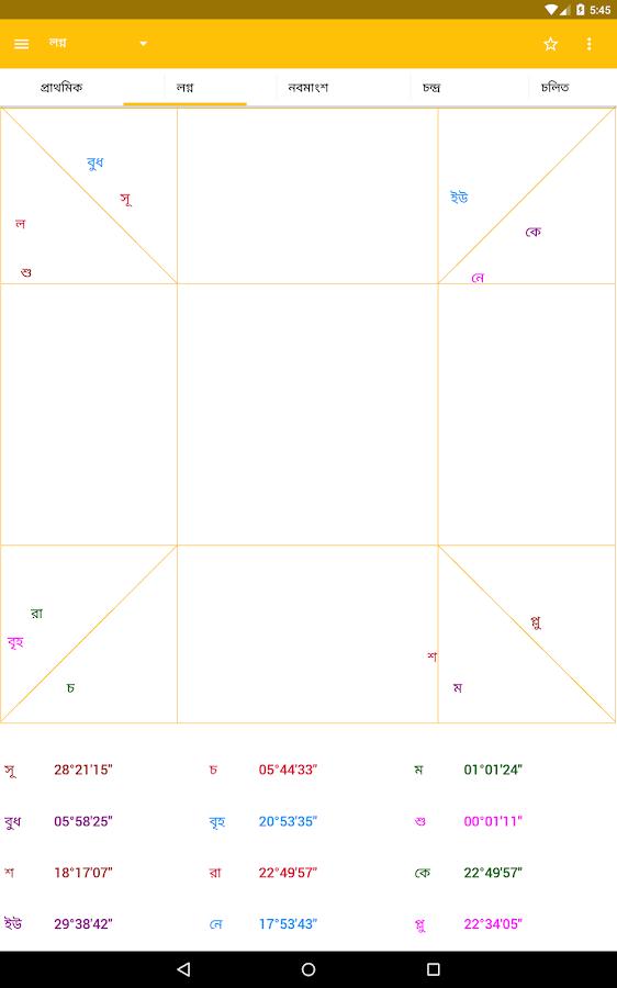 free matchmaking horoscopes