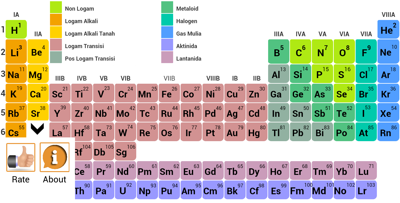 Tabel periodik unsur kimia 15 apk download android education apps tabel periodik unsur kimia 15 screenshot 5 ccuart Images