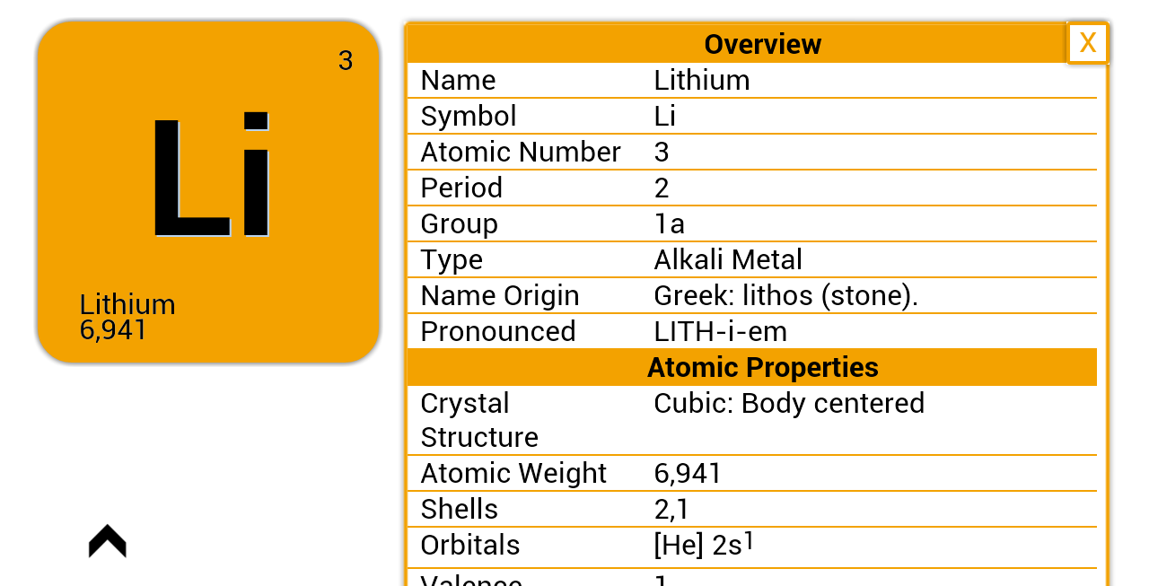 Be element periodic table image collections periodic table of periodic table elements 15 apk download android education apps urtaz Choice Image